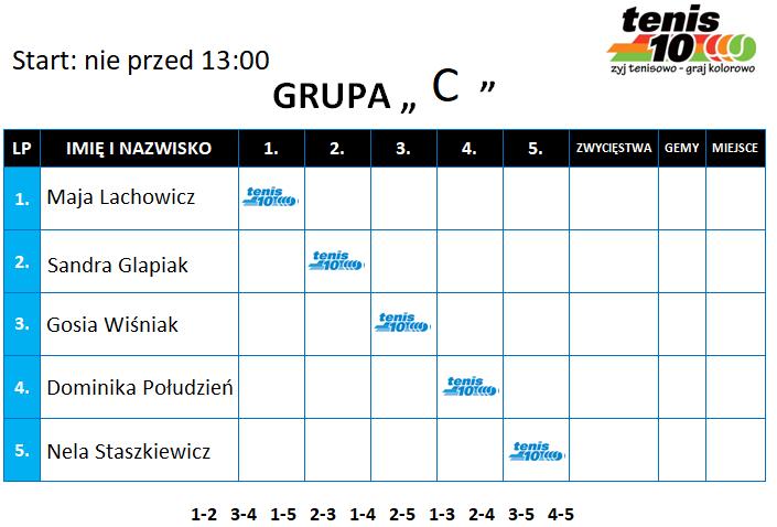 Tabela 5x5 — kopia (2)