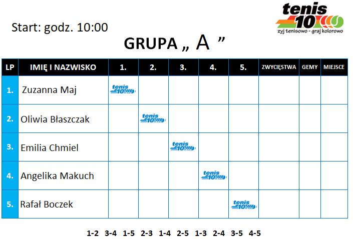 Tabela 5x5
